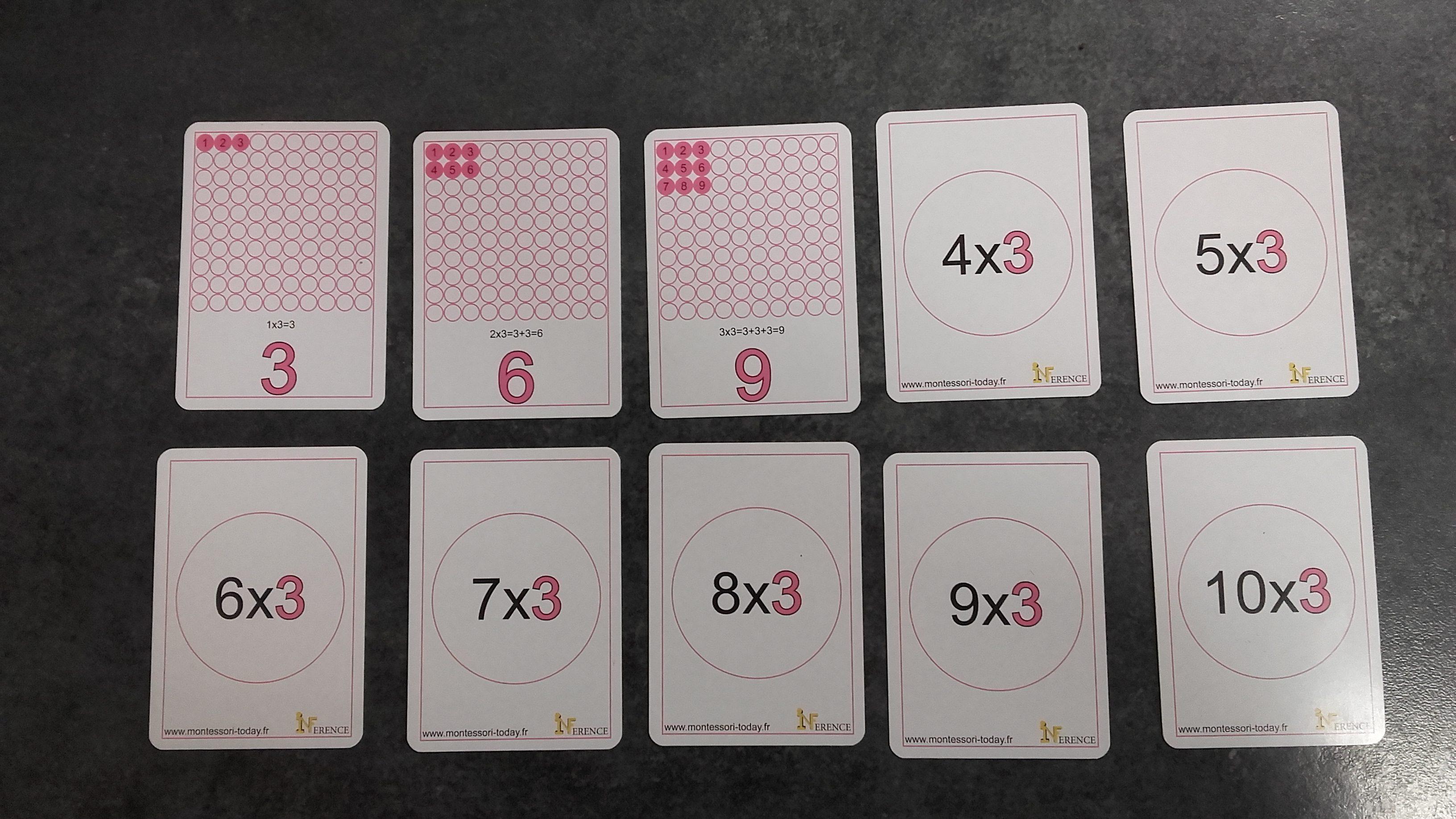 Tables de multiplication jeu de cartes montessori today - Table de multiplication jeu ...