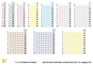 Tables de multiplication imprimables
