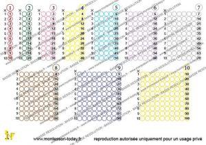 Les tables de multiplication imprimables