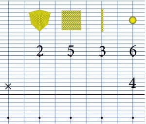 multiplication1