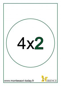 table_multiplication_4x2