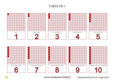 table de multiplication 1