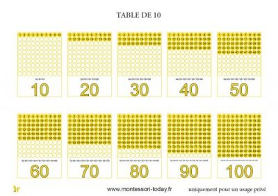 table de multiplication 10