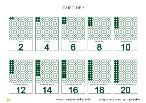 Les tables de multiplication imprimables montessori today - Apprentissage table de multiplication ...