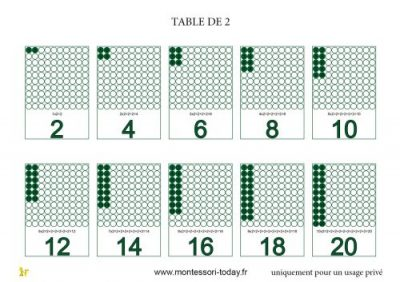 table de multiplication 2