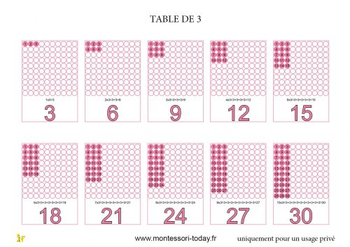 table de multiplication 3