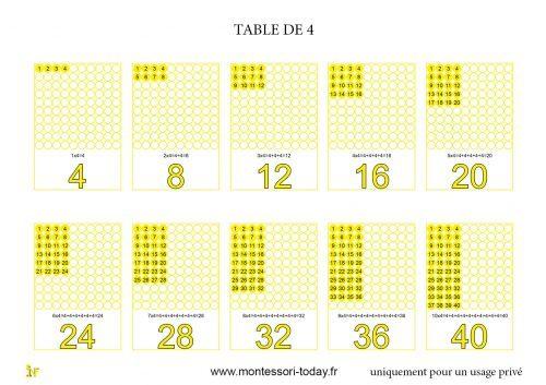 Les Tables De Multiplication Imprimables Montessori Today