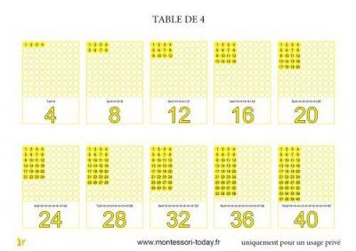 table de multiplication 4