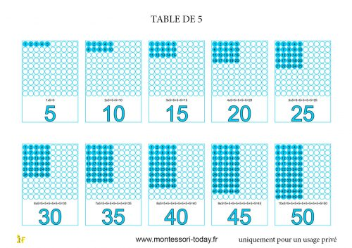 Les tables de multiplication imprimables montessori today for La table du multiplication