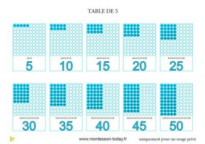 table de multiplication 5