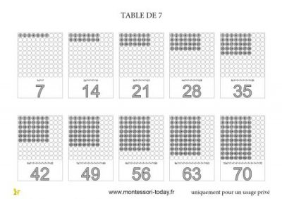 table de multiplication 7