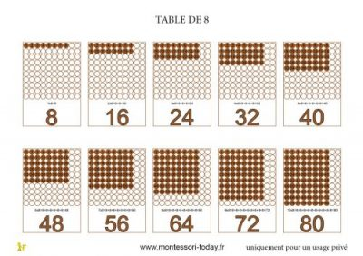table de multiplication 8