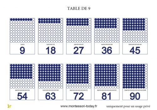 table de multiplication 9