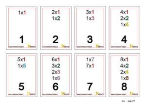 Tables de multiplication renversées